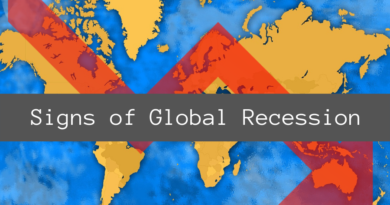 Early Signs of Global Recession